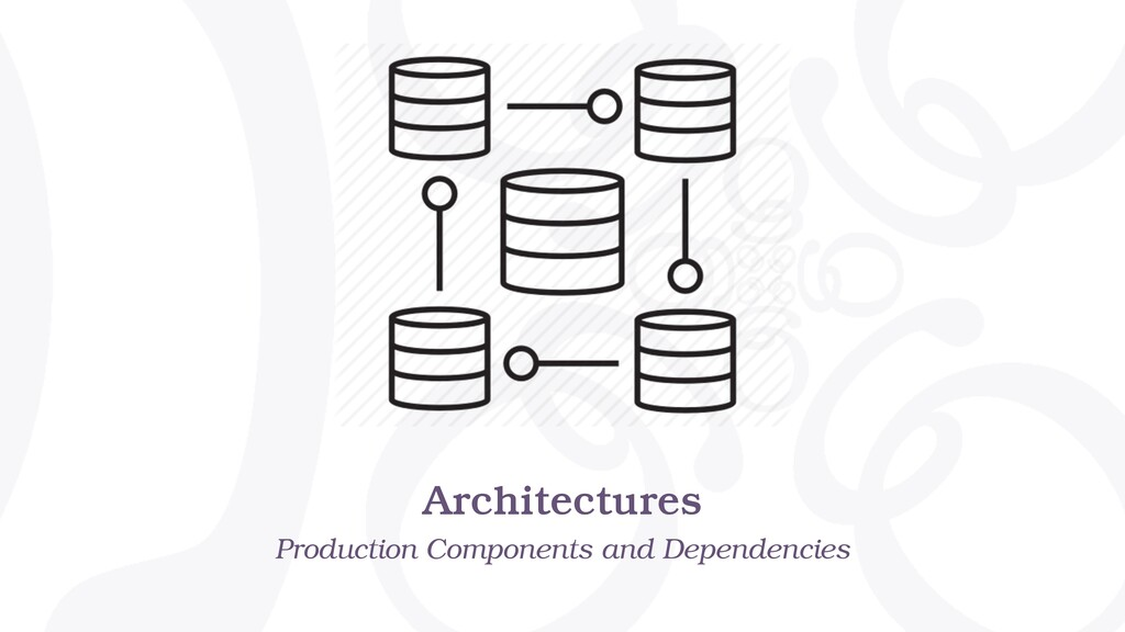 Architectures Production Components and Depende...