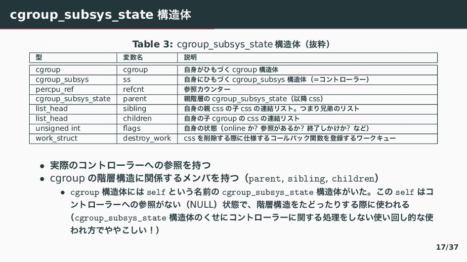 cgroup_subsys_state ߏମ Table 3: cgroup_subsys_...