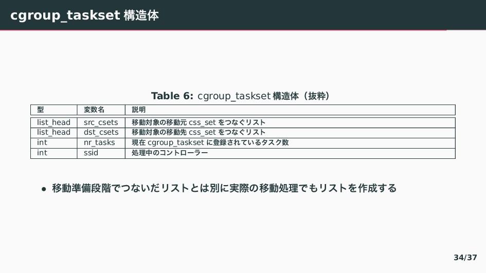 cgroup_taskset ߏମ Table 6: cgroup_taskset ߏମʢ...