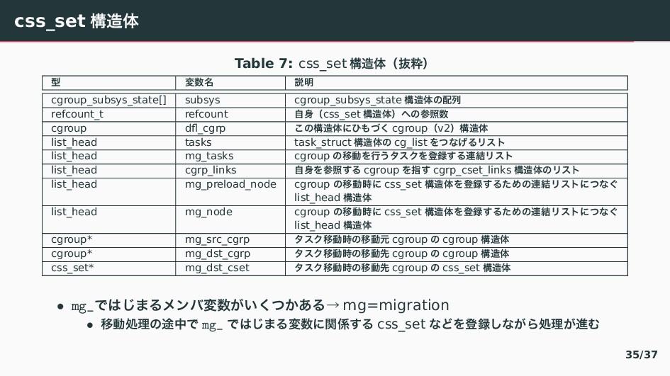 css_set ߏମ Table 7: css_set ߏମʢൈਮʣ ܕ ม໊ આ໌ c...