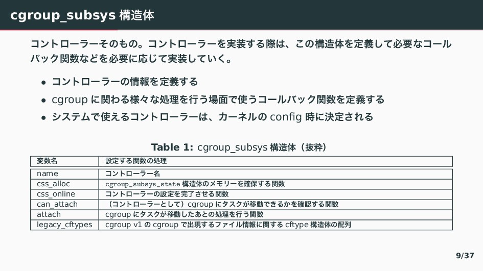 cgroup_subsys ߏମ ぢアぷ゜がが〒〣〷〣ɻぢアぷ゜ががぇ࣮『ࡍ〤ɺ〈〣...