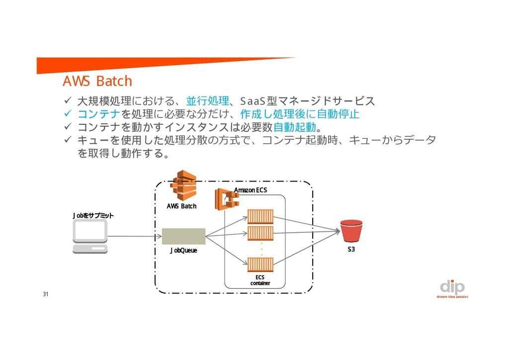  理における、 行処理  理に必要な分だけ、 理後に自動停止   理分散の方式で、コン...