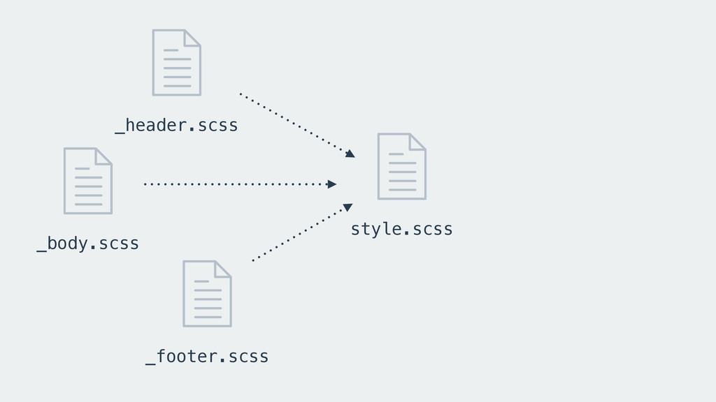 _body.scss _header.scss style.scss _footer.scss