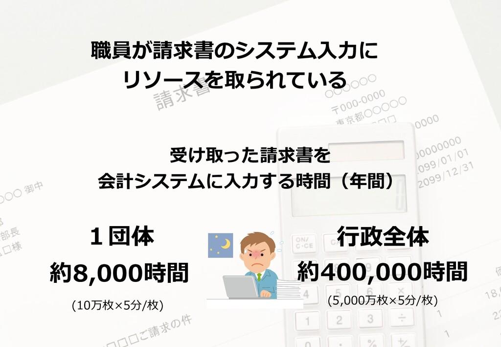 受け取った請求書を 会計システムに入力する時間(年間) 1団体 行政全体 約8,000時間 約...