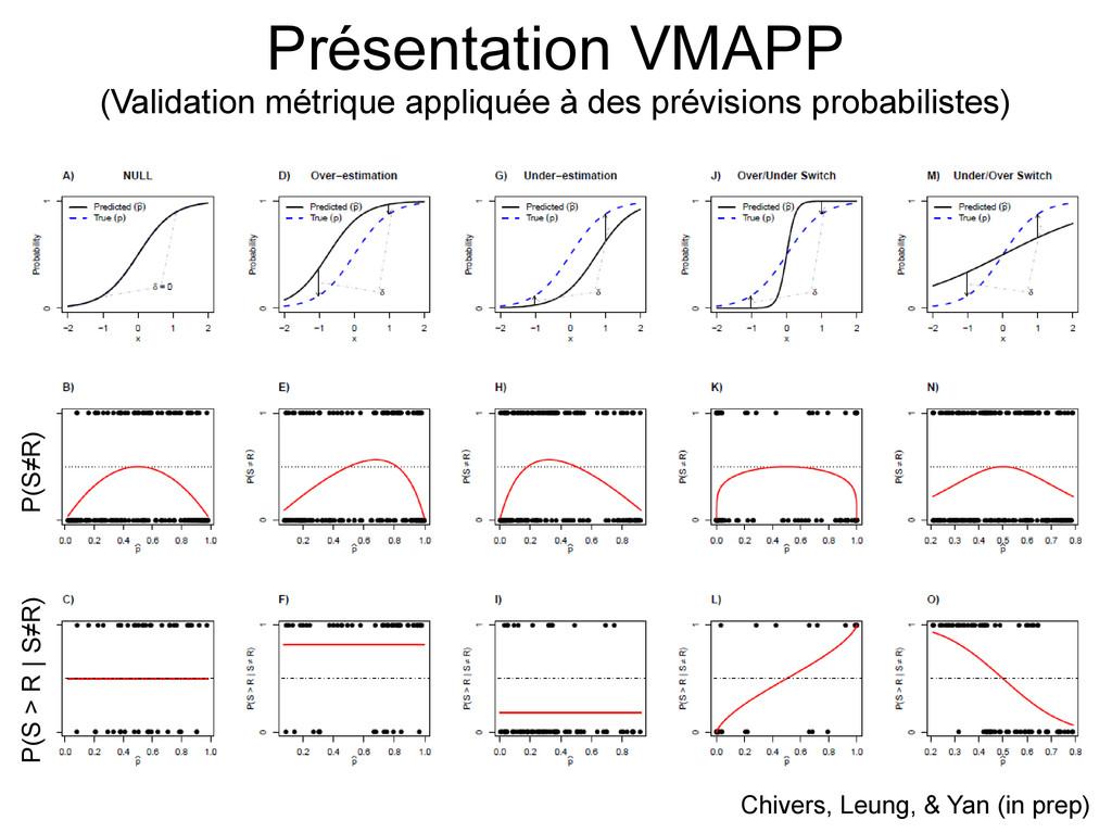 Présentation VMAPP (Validation métrique appliqu...