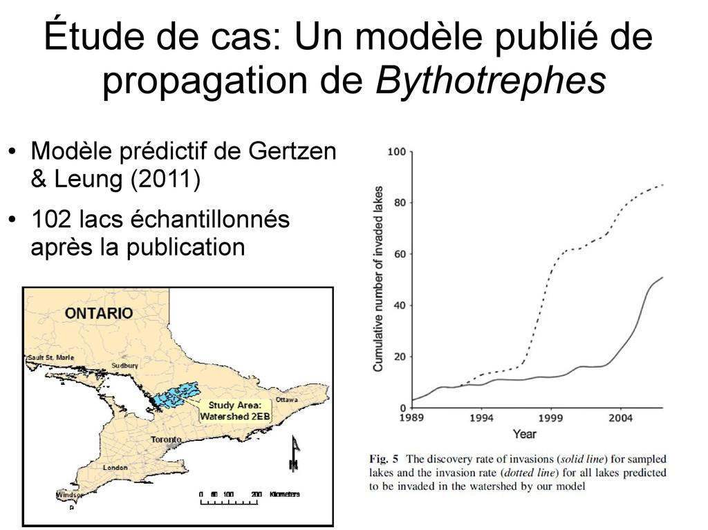 Étude de cas: Un modèle publié de propagation d...