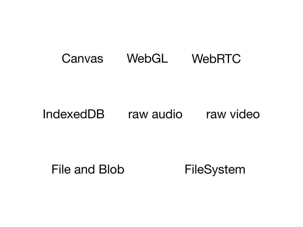 Canvas WebGL WebRTC IndexedDB raw audio raw vid...