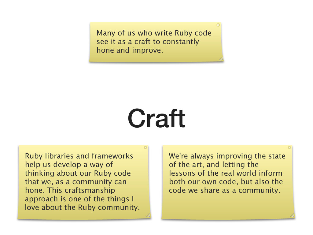 Craft Many of us who write Ruby code see it as ...