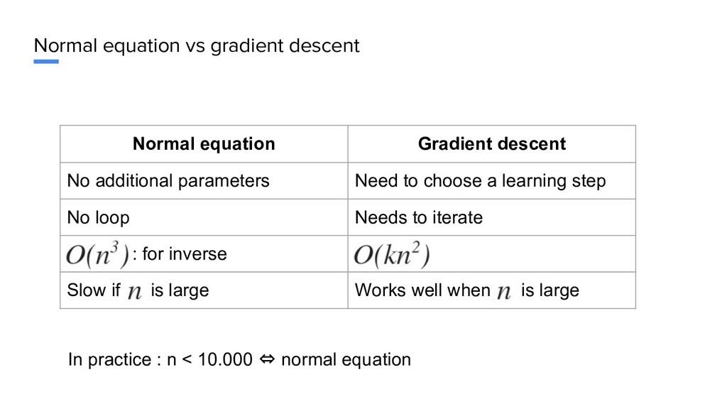 Normal equation vs gradient descent Normal equa...