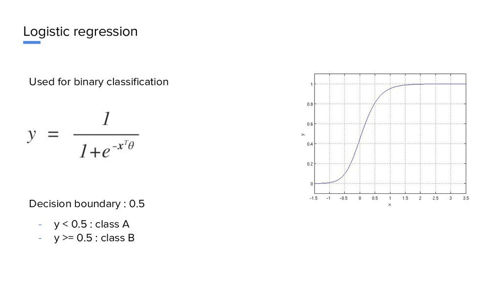 Logistic regression Used for binary classificat...