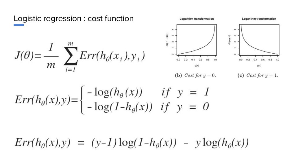 Logistic regression : cost function