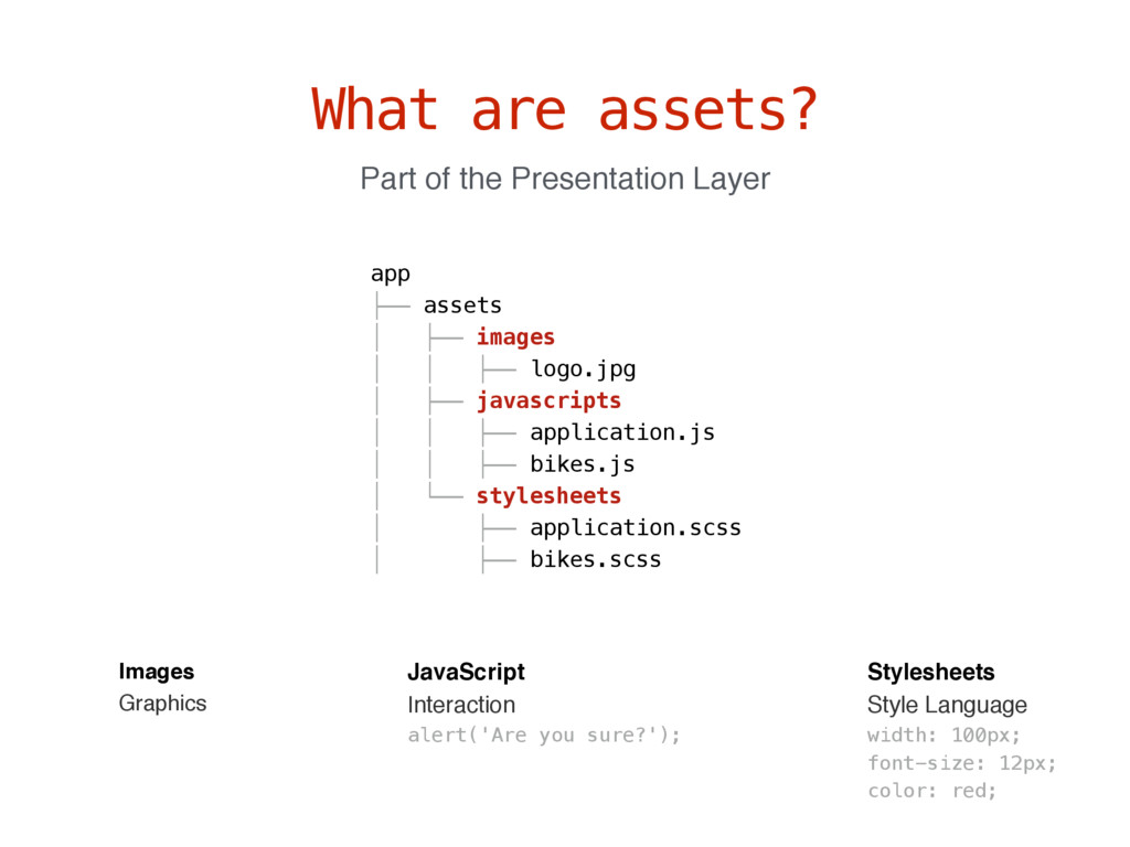 What are assets? app ├── assets │ ├── images │ ...
