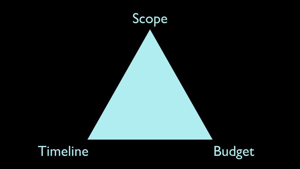 Scope Budget Timeline