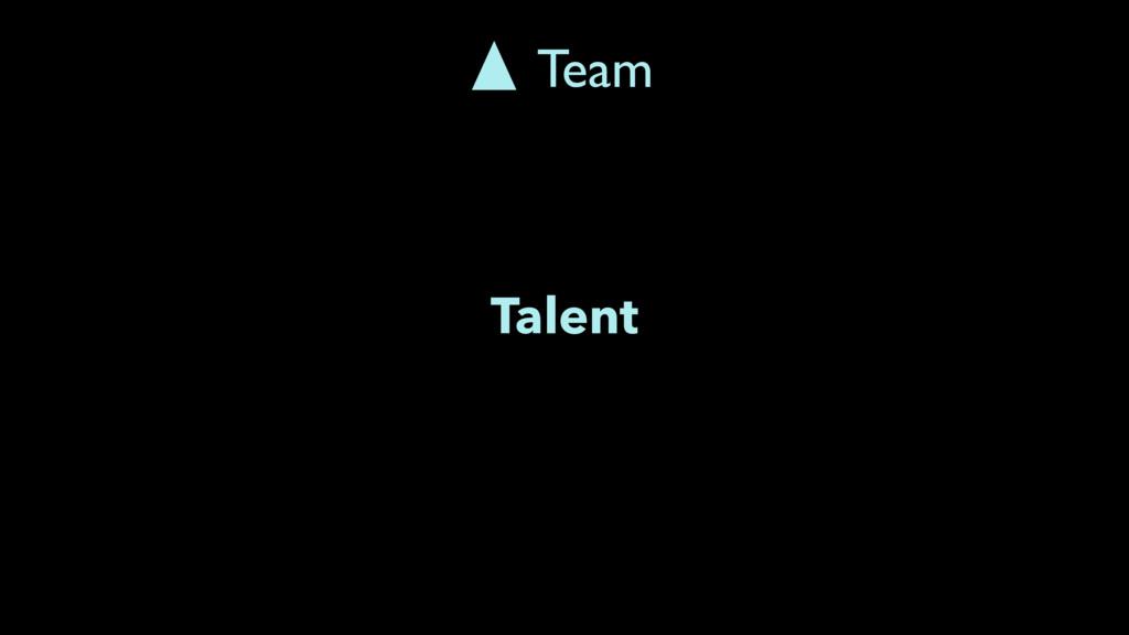 Resources Talent Team