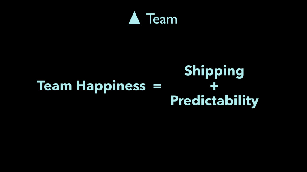 Team Happiness = Shipping + Predictability Team