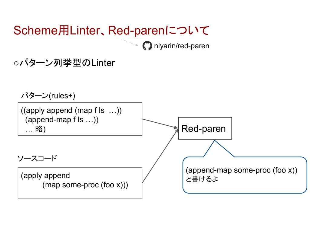 Scheme用Linter、Red-parenについて ○パターン列挙型のLinter Red...