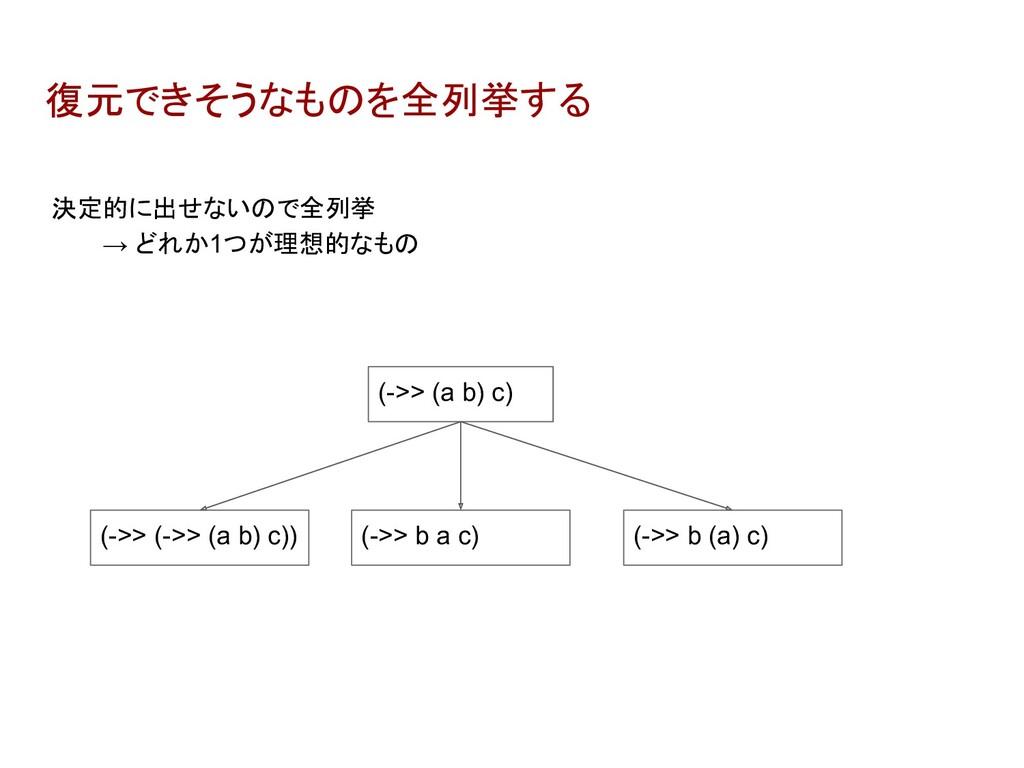 復元できそうなものを全列挙する (->> (a b) c) (->> (->> (a b) c...