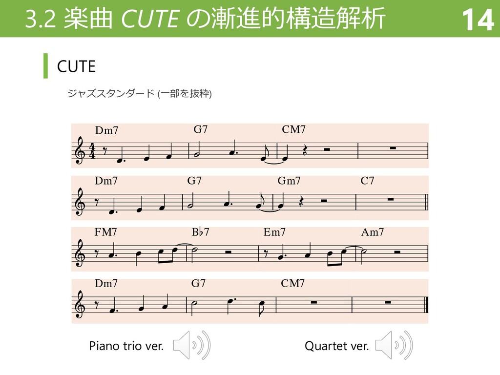 3.2 楽曲 CUTE の漸進的構造解析 14 CUTE          ...