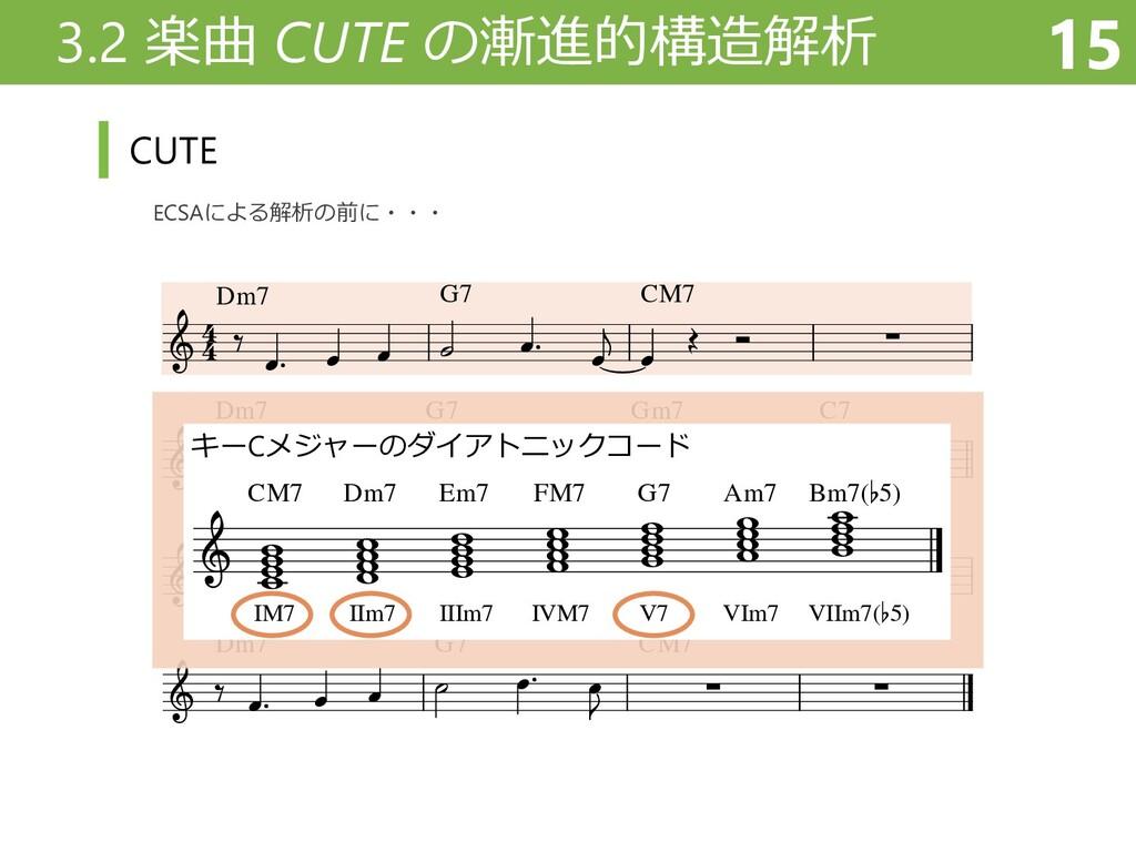 3.2 楽曲 CUTE の漸進的構造解析 15 CUTE          ...