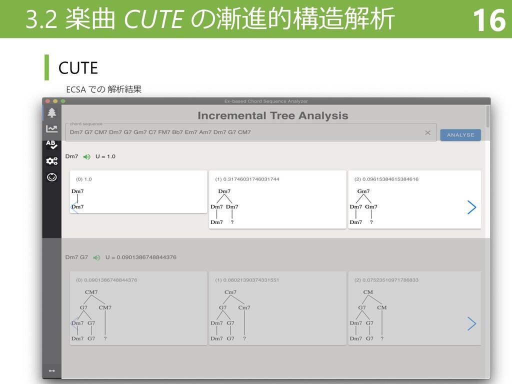3.2 楽曲 CUTE の漸進的構造解析 16 ECSA での 解析結果 CUTE