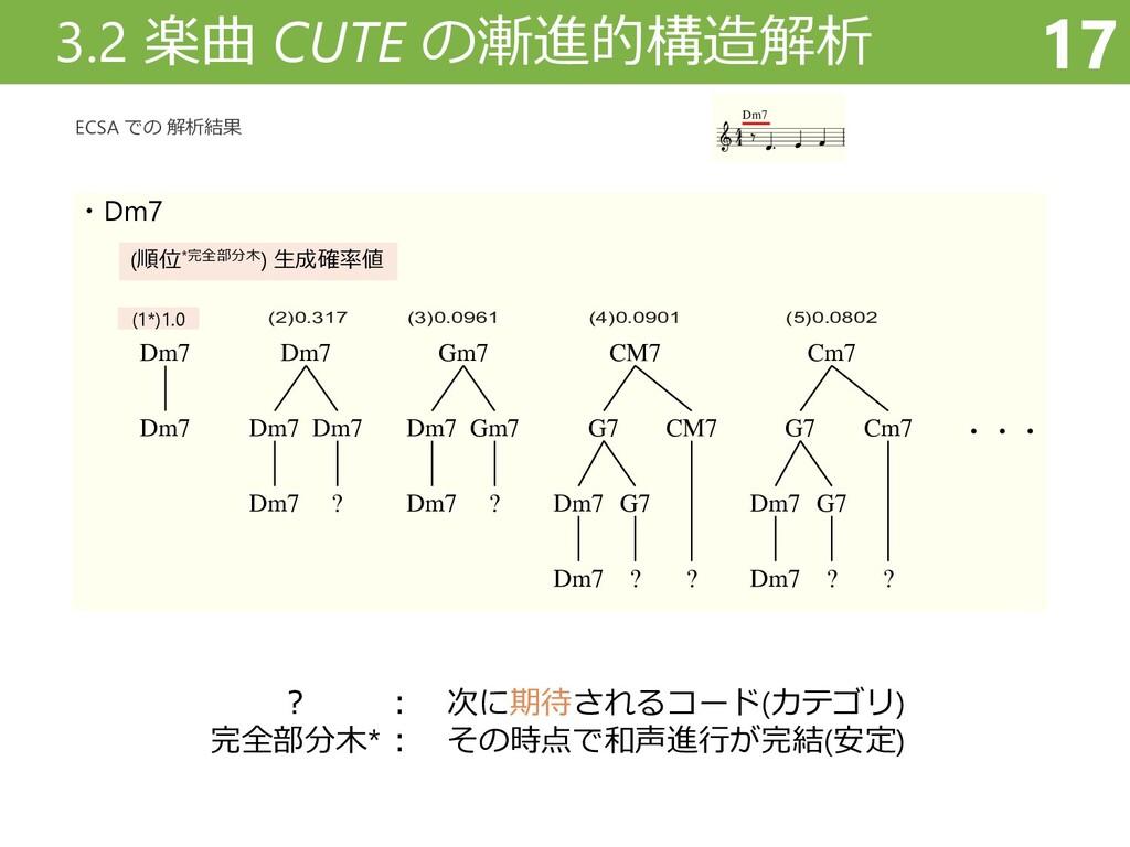 3.2 楽曲 CUTE の漸進的構造解析 17 ・Dm7 ECSA での 解析結果 (順位*完...