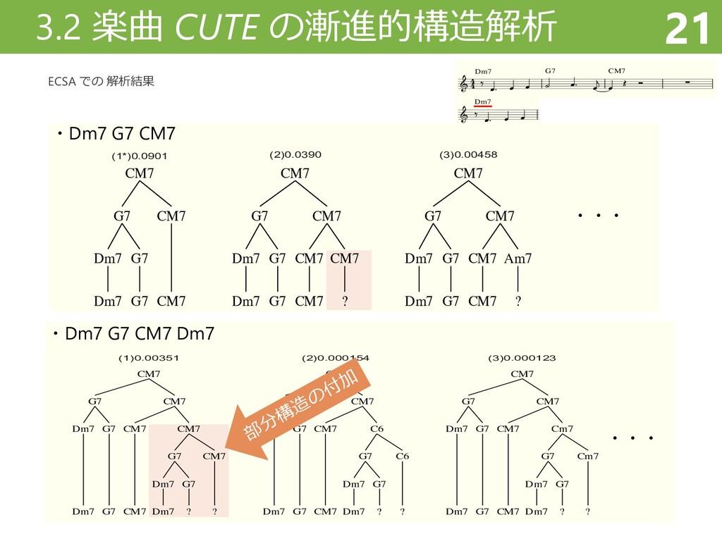 ・Dm7 G7 CM7 Dm7 ・・・ CM7 G7 Dm7 Dm7 G7 G7 CM7 CM...