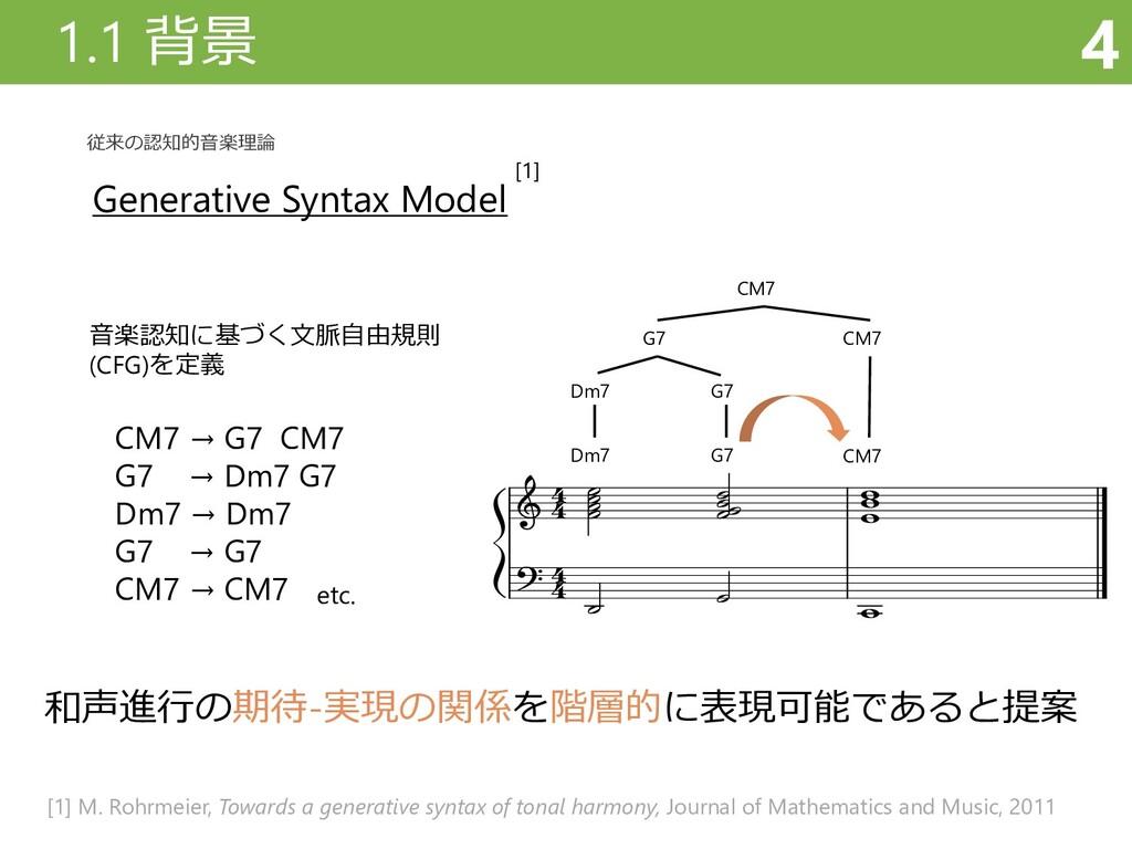 1.1 背景 4 Generative Syntax Model [1] M. Rohrmei...