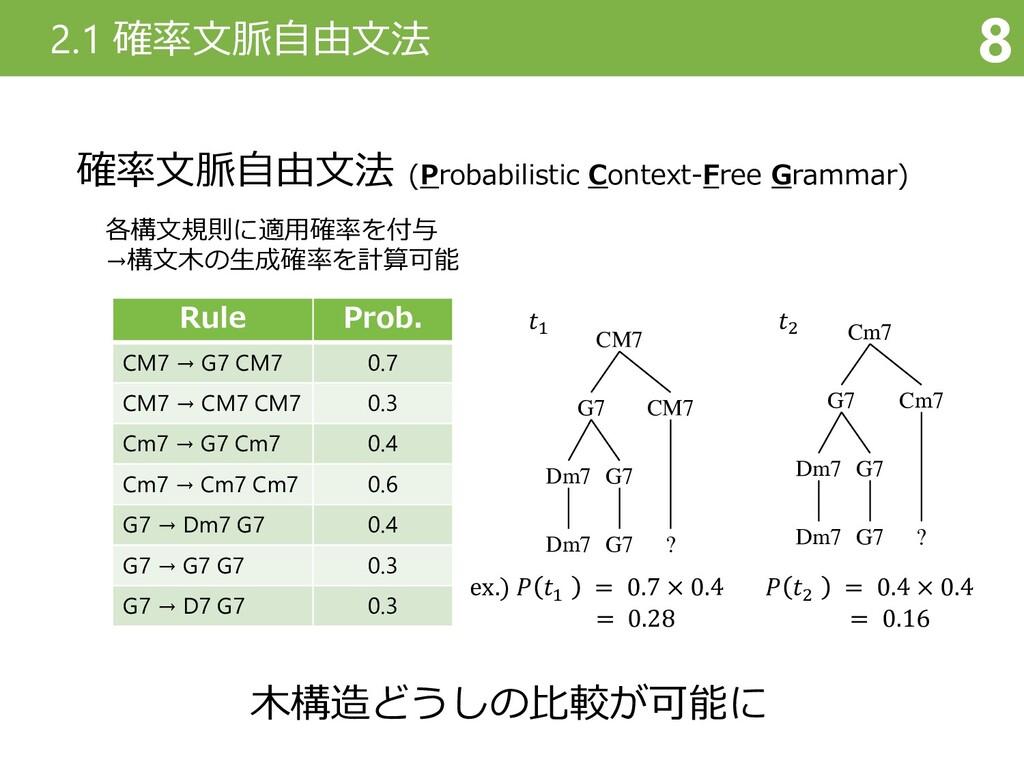 2.1 確率⽂脈⾃由⽂法 8 確率⽂脈⾃由⽂法 (Probabilistic Context-...