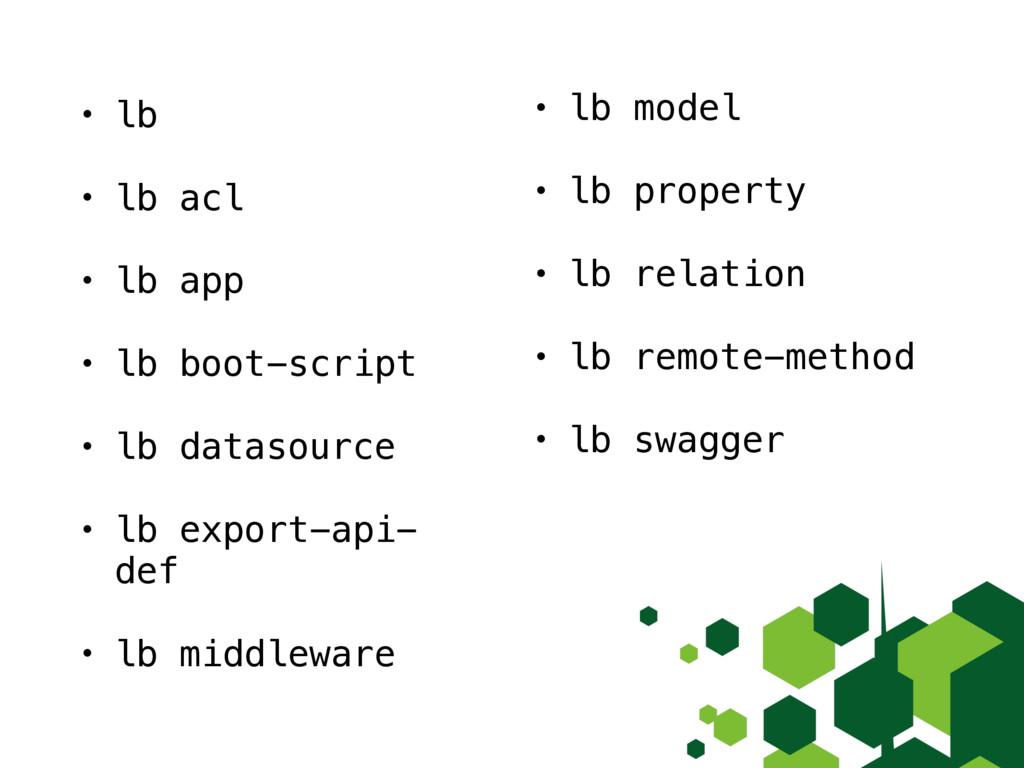 • lb • lb acl • lb app • lb boot-script • lb da...