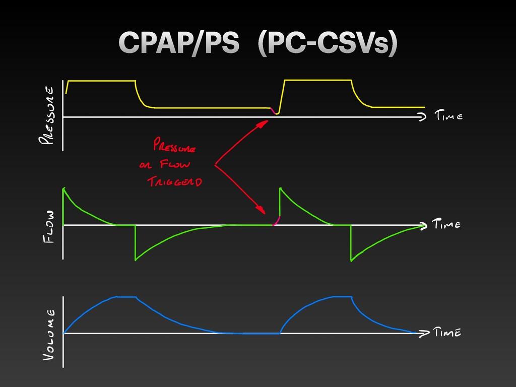 CPAP/PS (PC CSVs)