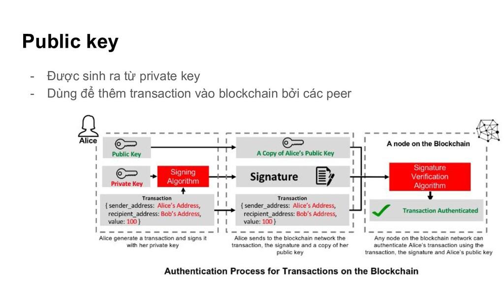 Public key - Được sinh ra từ private key - Dùng...