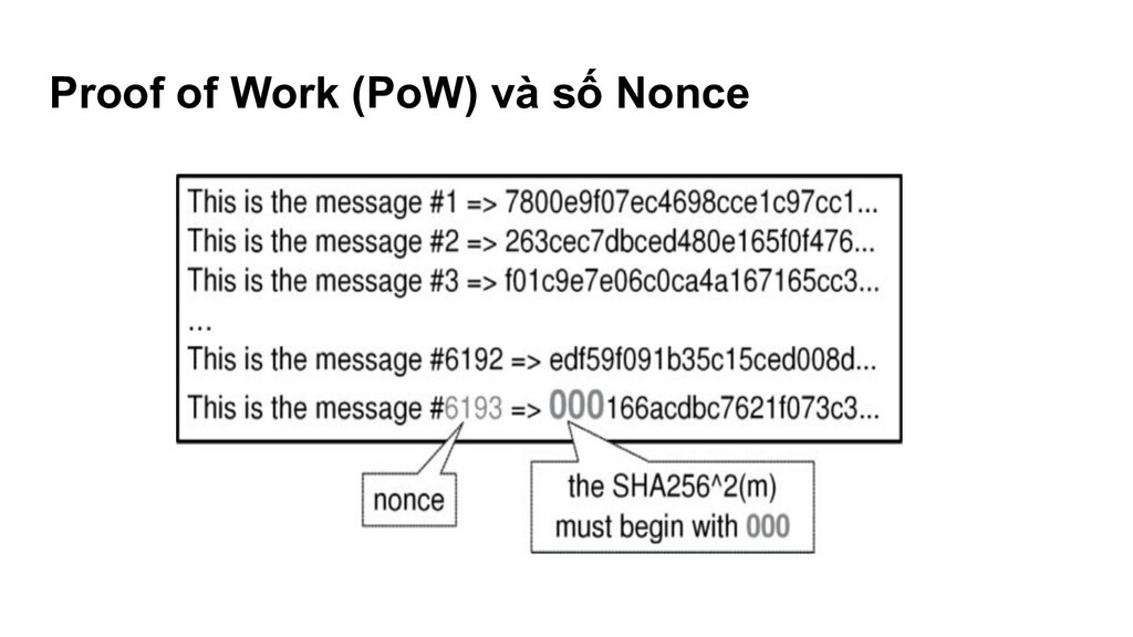Proof of Work (PoW) và số Nonce