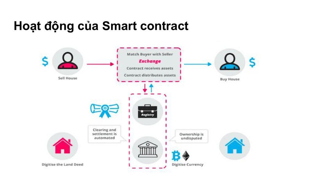 Hoạt động của Smart contract