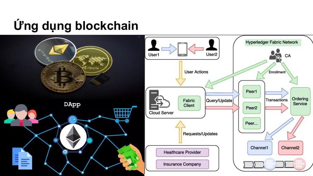 Ứng dụng blockchain