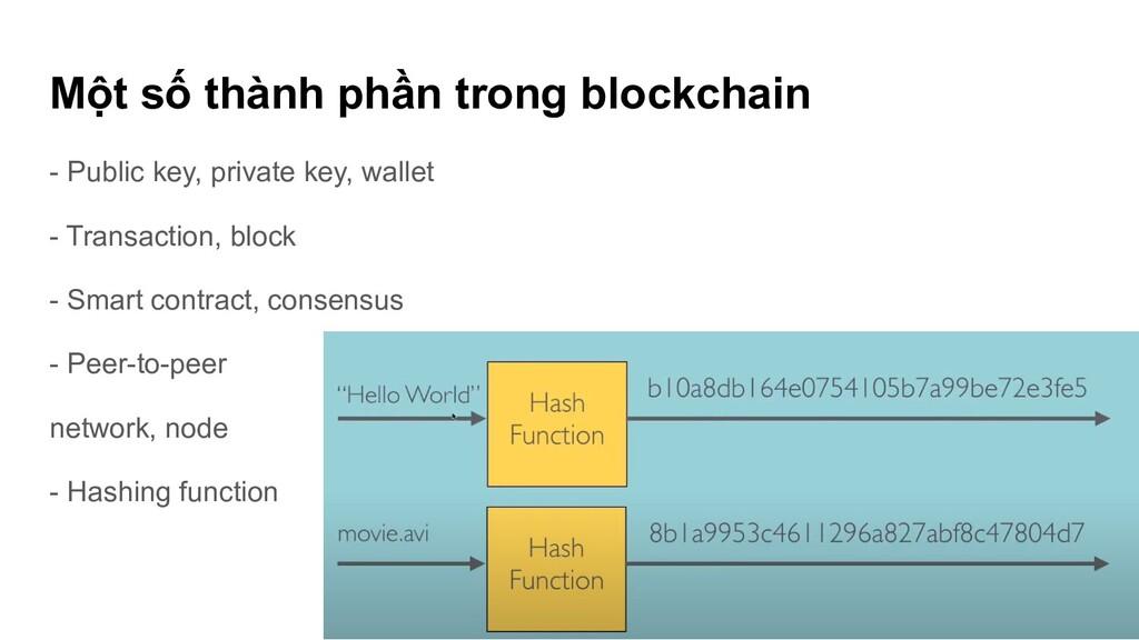Một số thành phần trong blockchain - Public key...