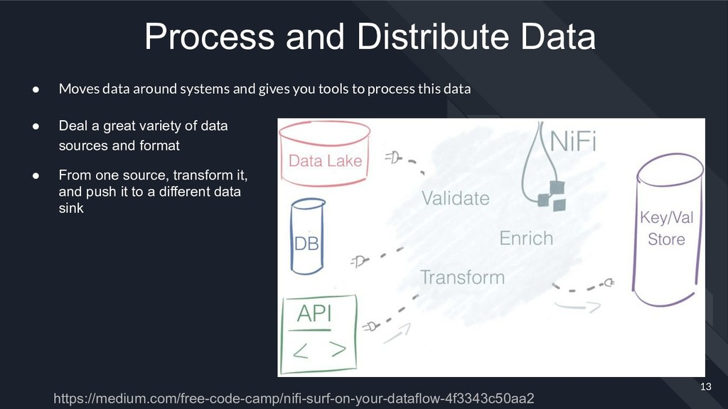 Process and Distribute Data ● Moves data around...