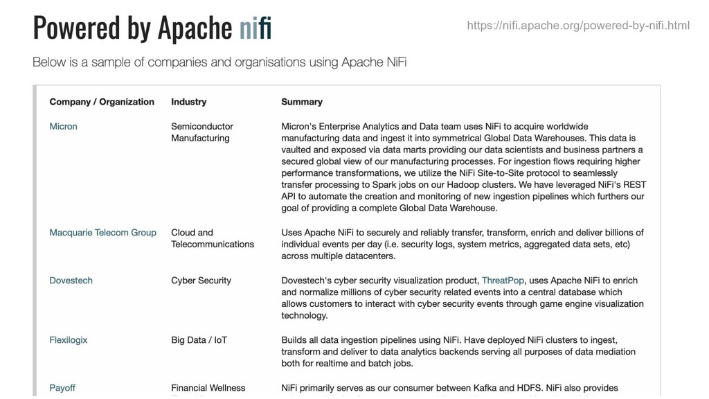 16 https://nifi.apache.org/powered-by-nifi.html