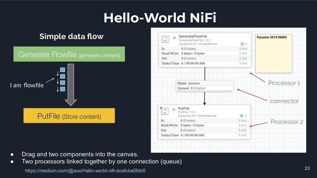 Hello-World NiFi ● Drag and two components into...