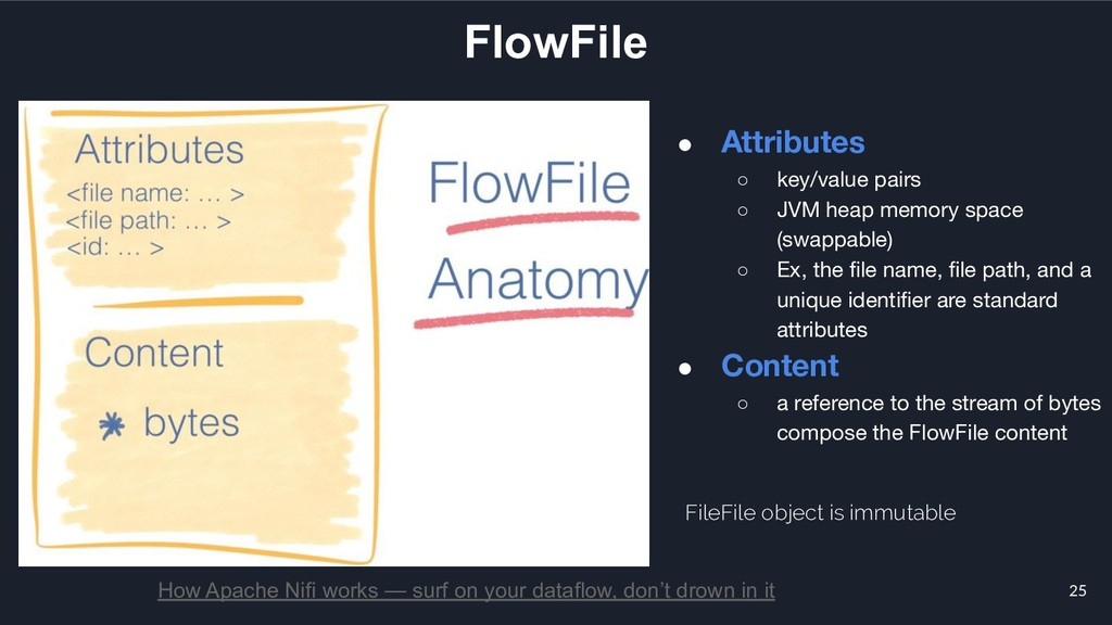25 FlowFile ● Attributes ○ key/value pairs ○ JV...