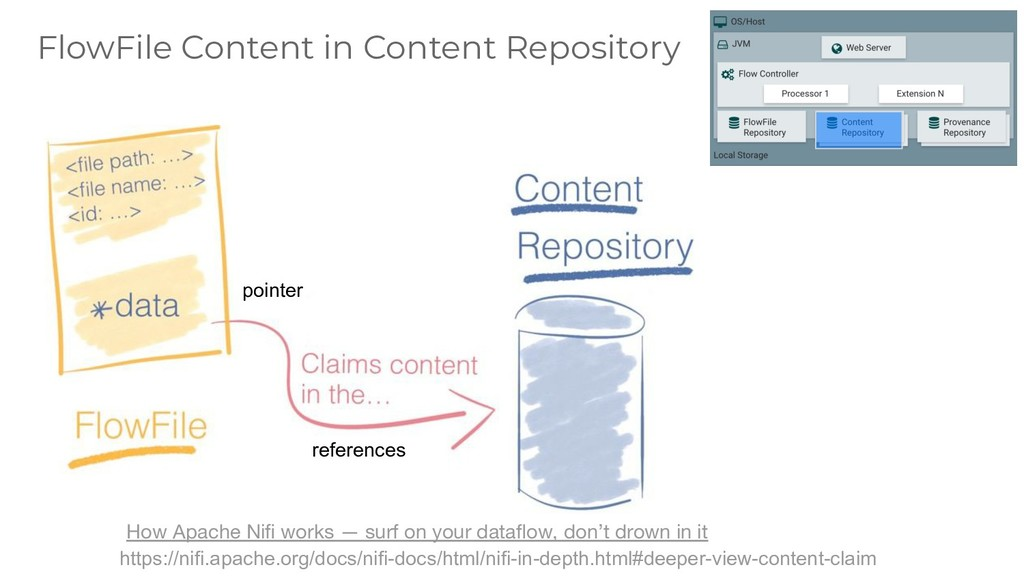 30 FlowFile Content in Content Repository point...