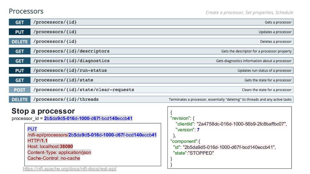 44 PUT /nifi-api/processors/2b5da9d5-016d-1000-...