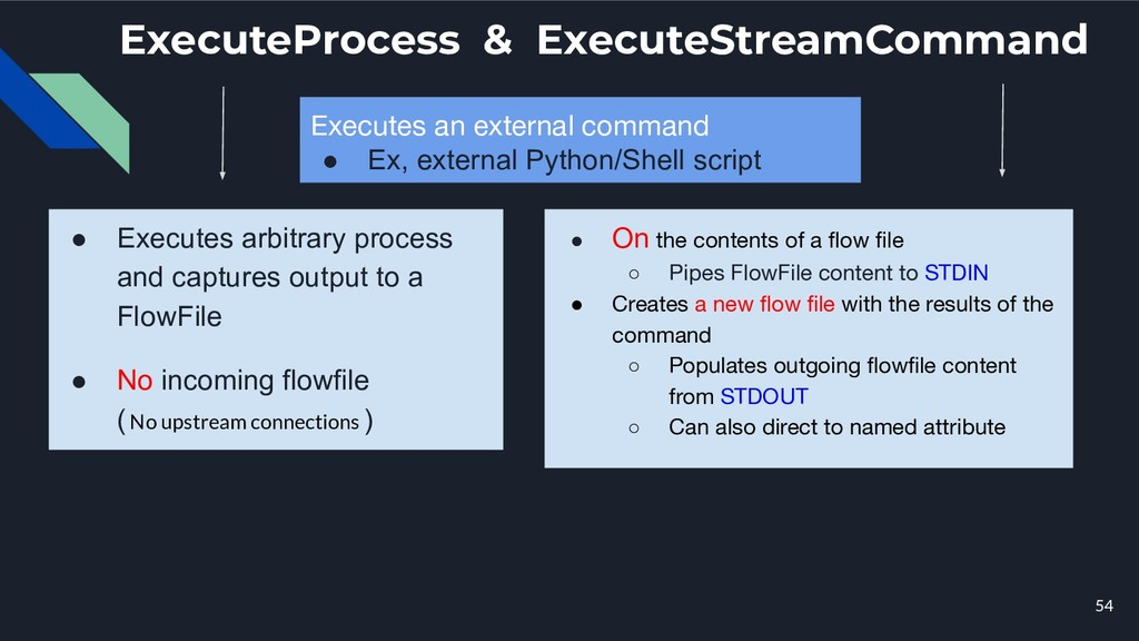 ExecuteProcess & ExecuteStreamCommand ● Execute...