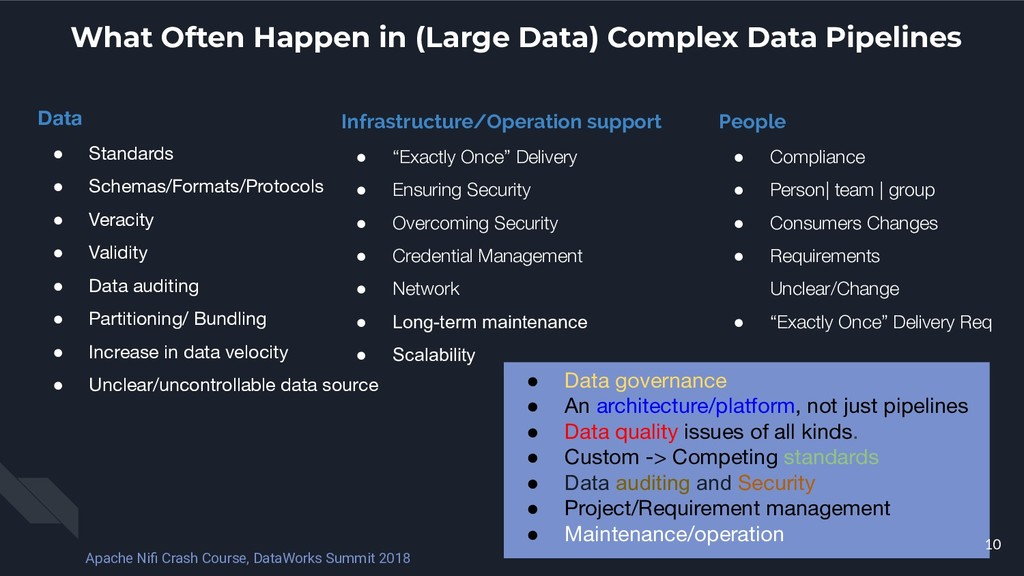 What Often Happen in (Large Data) Complex Data ...