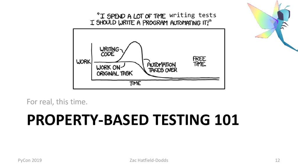 PROPERTY-BASED TESTING 101 For real, this time....
