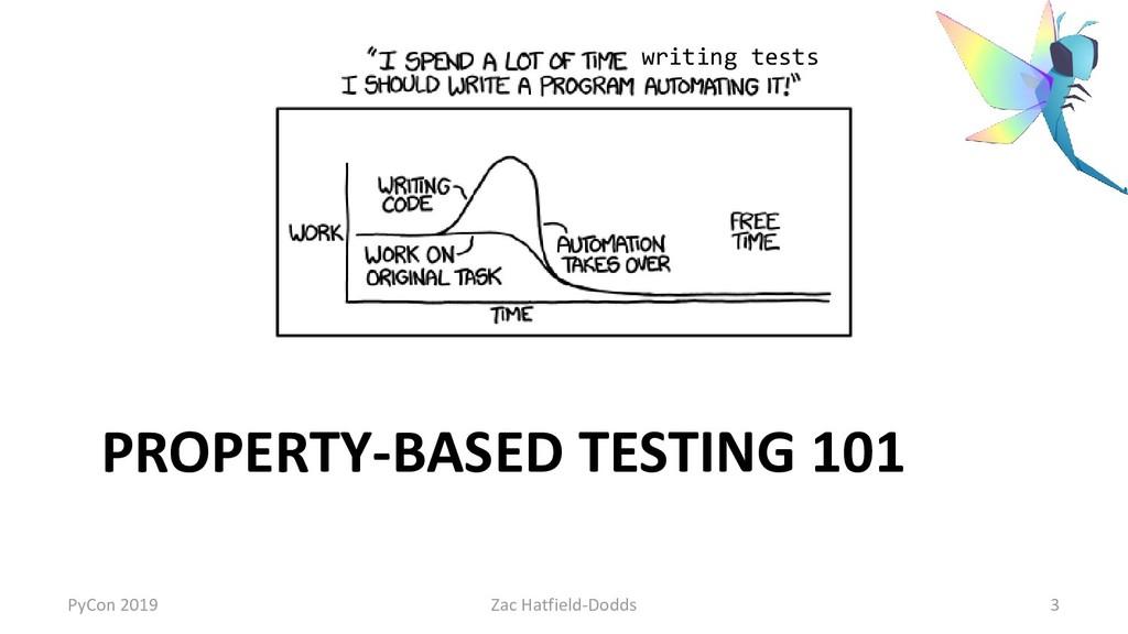 PROPERTY-BASED TESTING 101 writing tests PyCon ...