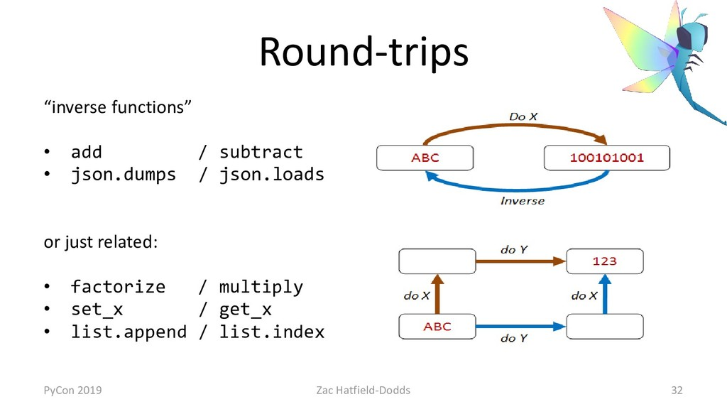 """Round-trips """"inverse functions"""" • add / subtrac..."""