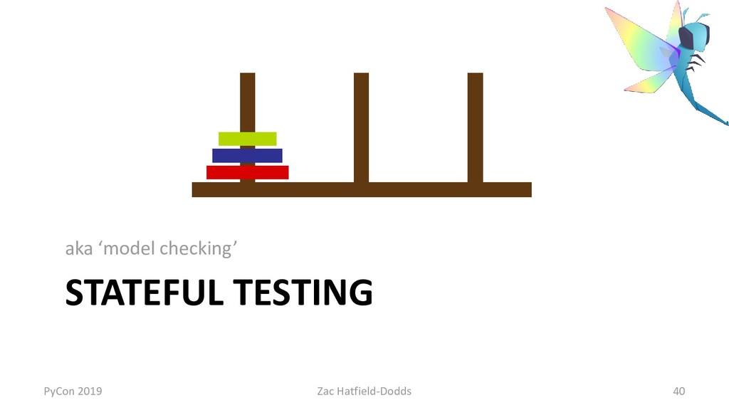 STATEFUL TESTING aka 'model checking' PyCon 201...