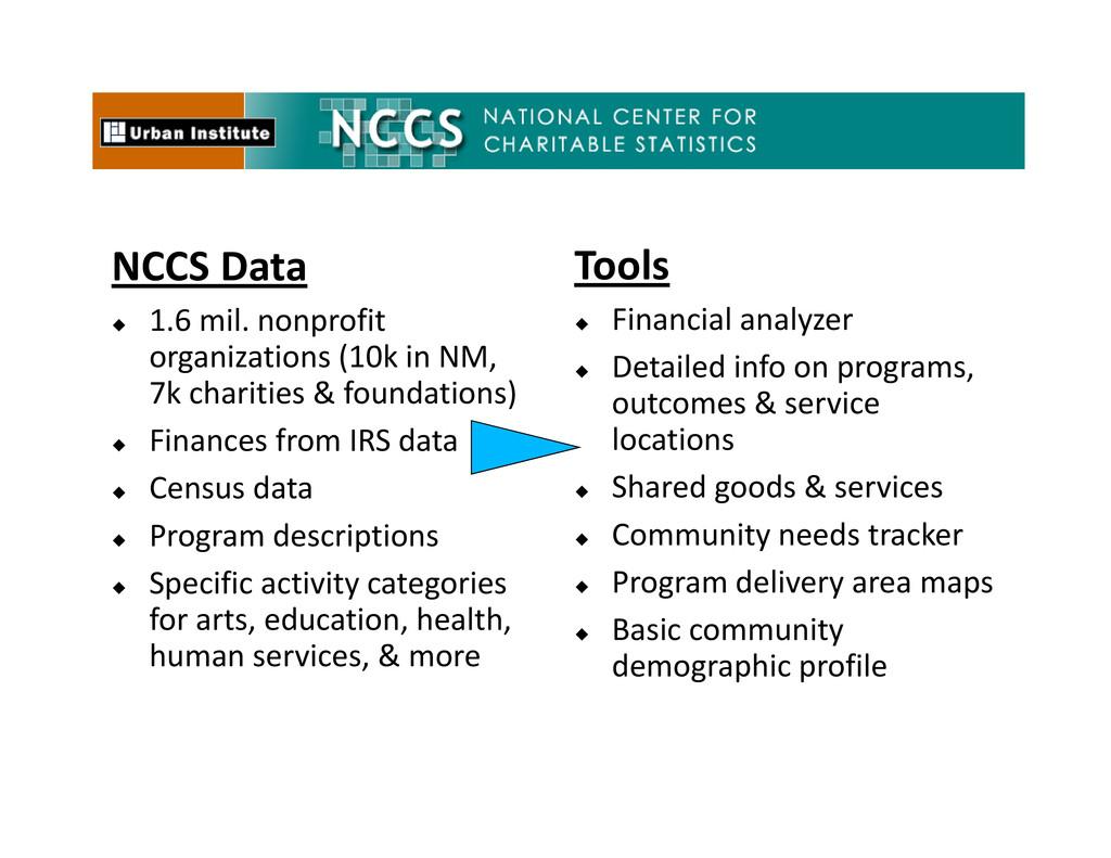 NCCS Data ‹ 1.6 mil. nonprofit organizations (1...