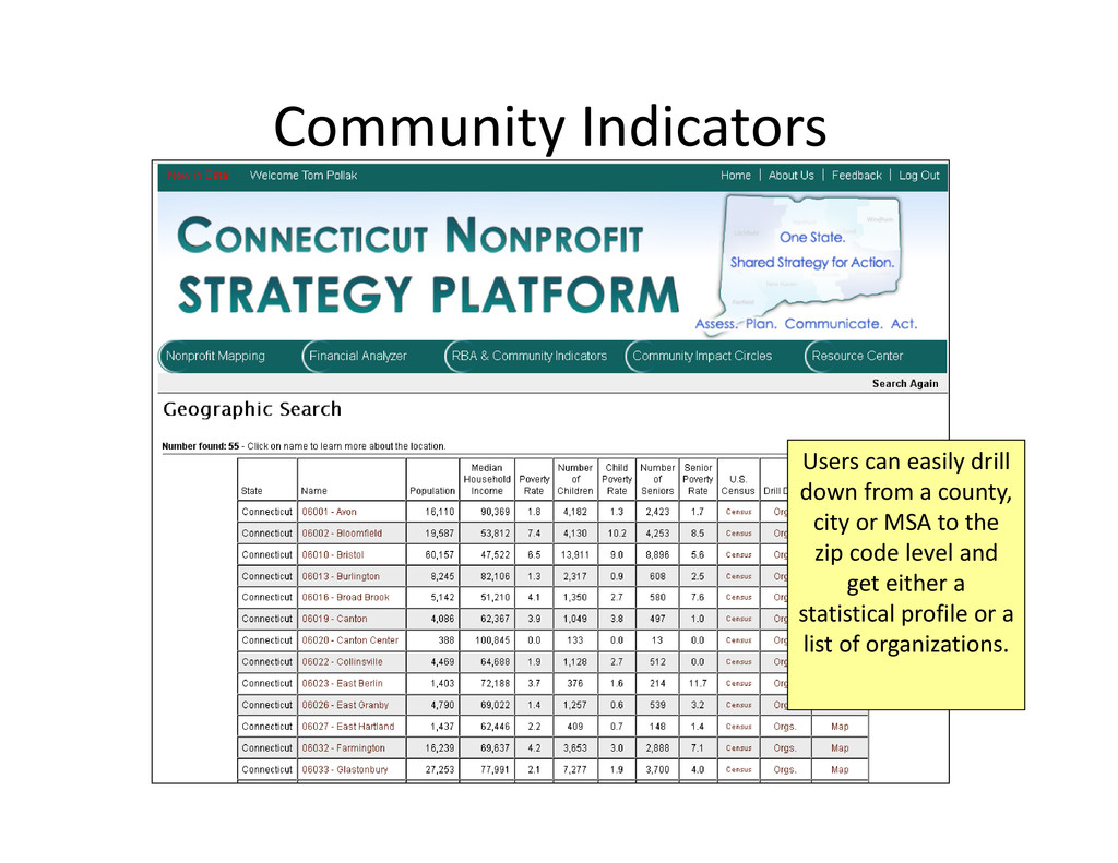 Community Indicators Users can easily drill dow...
