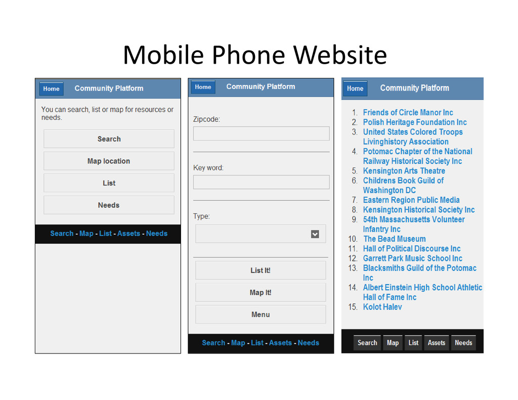 Mobile Phone Website